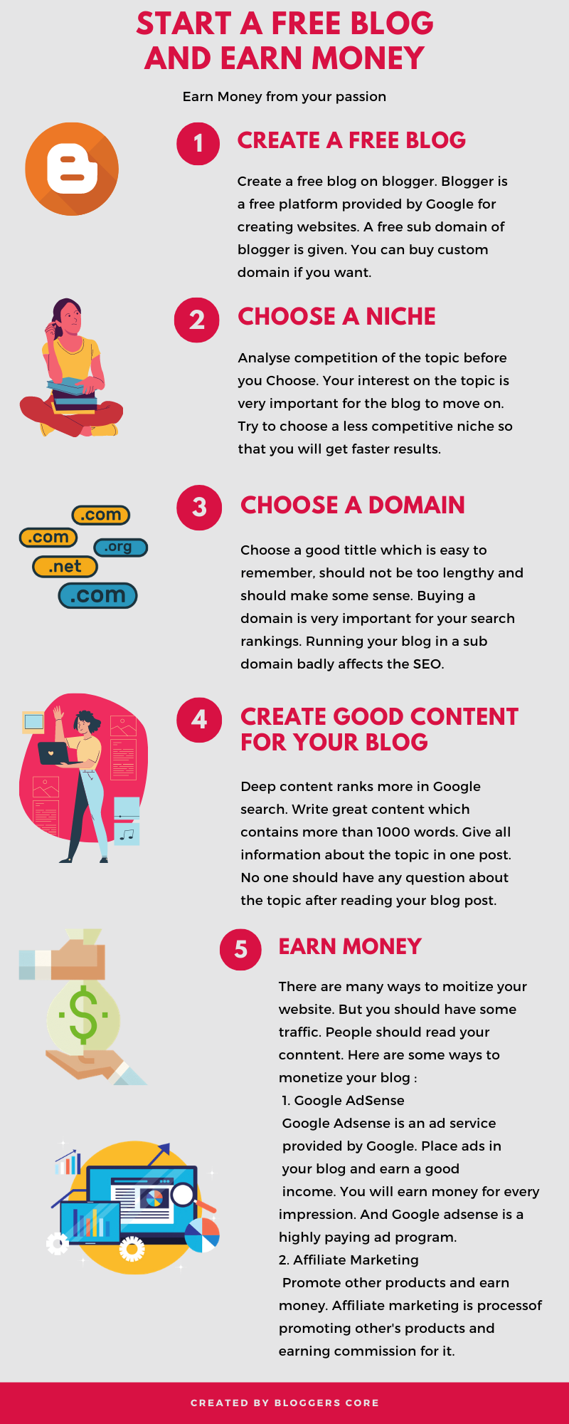 start a free blog and earn money-info graphics