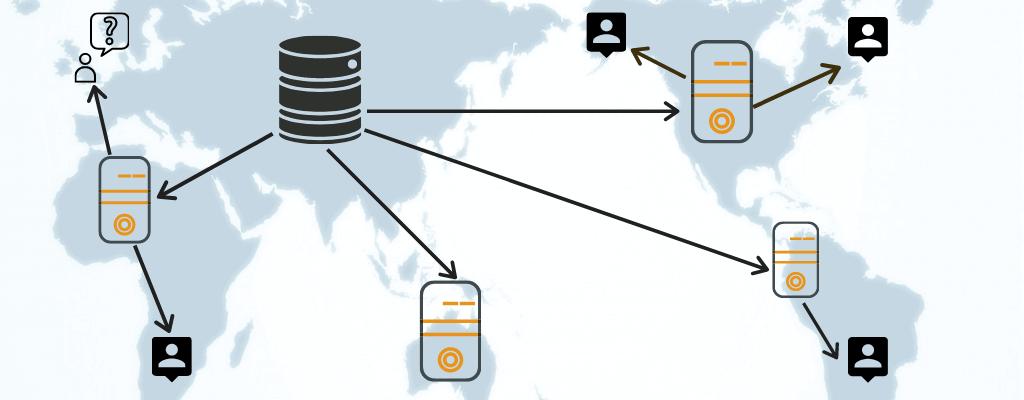 CDN - how it works ?